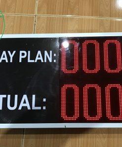 Bảng đếm sản lượng 8 số LED ma trận P4 LDNam số đếm số đặt